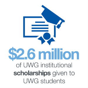 $2.6 million of UWG institutional scholarships given to UWG students