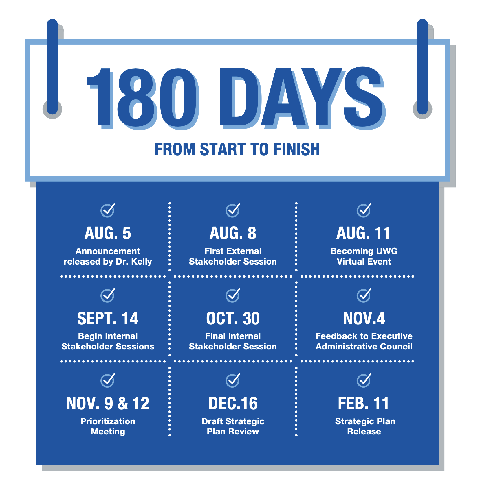 180 Days of Becoming UWG